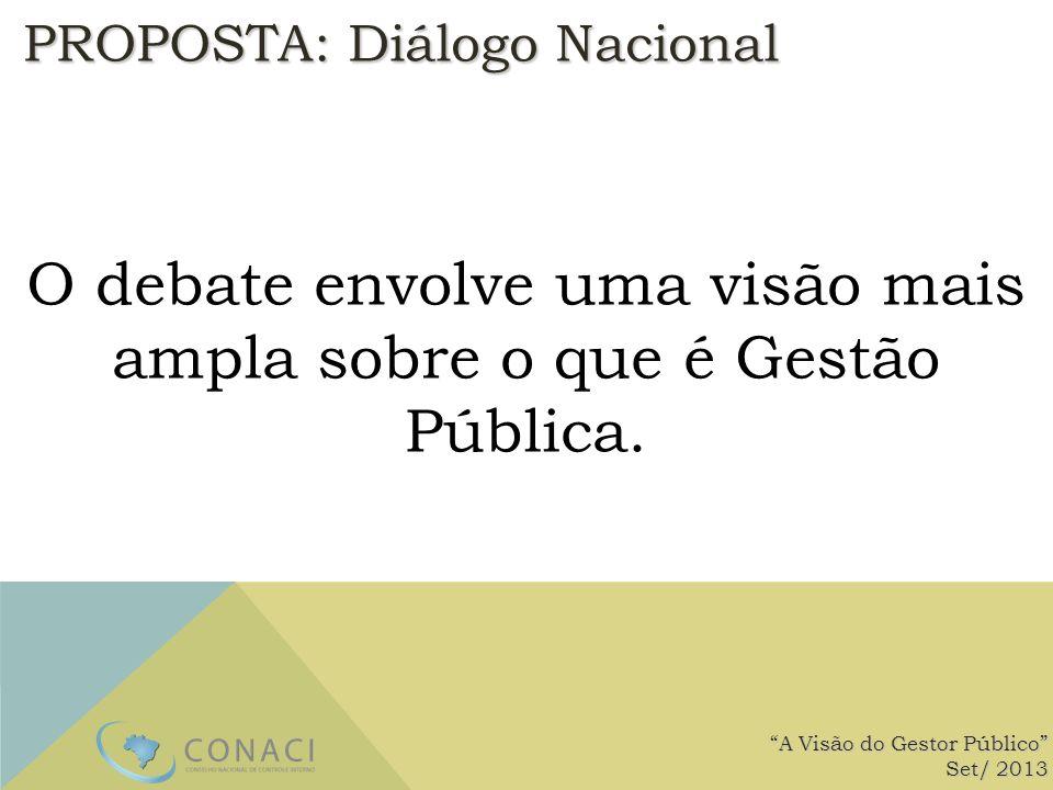 O debate envolve uma visão mais ampla sobre o que é Gestão Pública.