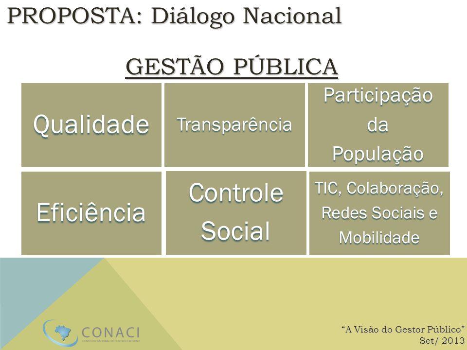 Desafio: Qualidade Eficiência Controle Social