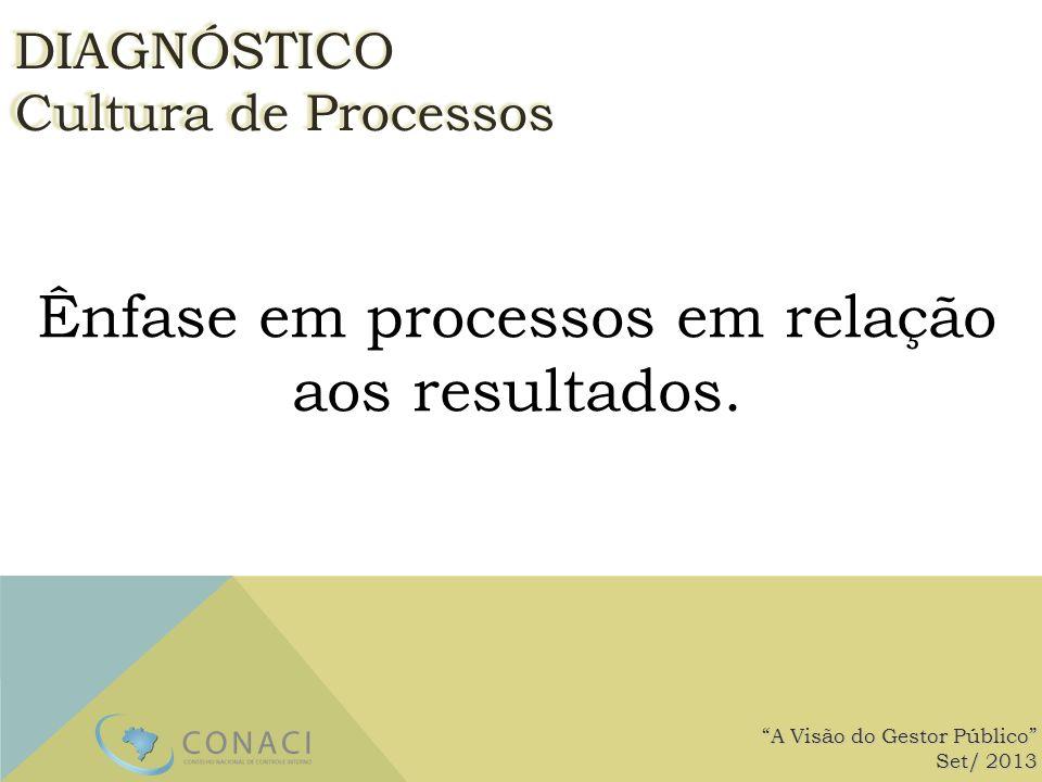 Ênfase em processos em relação aos resultados.