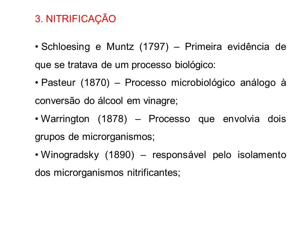 3. NITRIFICAÇÃOSchloesing e Muntz (1797) – Primeira evidência de que se tratava de um processo biológico: