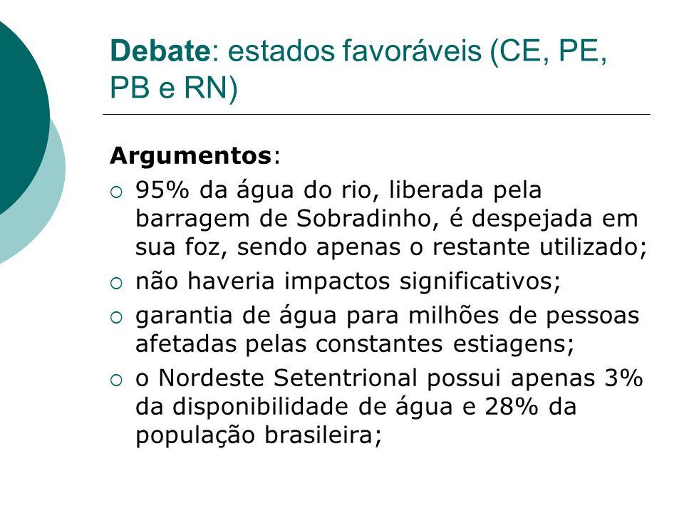Debate: estados favoráveis (CE, PE, PB e RN)
