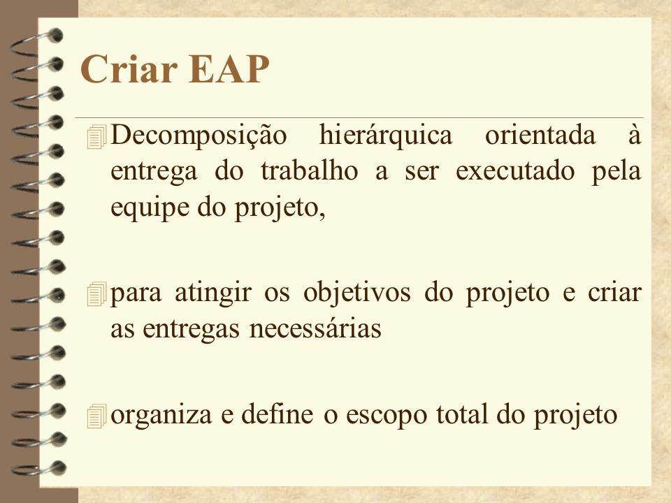 Criar EAP Decomposição hierárquica orientada à entrega do trabalho a ser executado pela equipe do projeto,