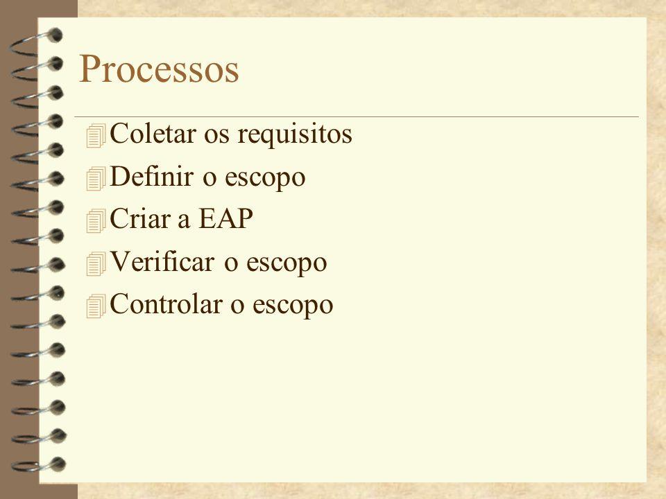 Processos Coletar os requisitos Definir o escopo Criar a EAP
