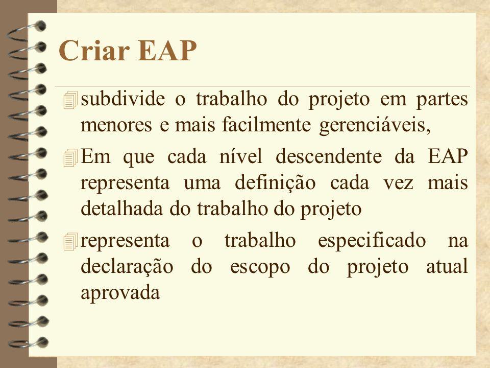 Criar EAP subdivide o trabalho do projeto em partes menores e mais facilmente gerenciáveis,