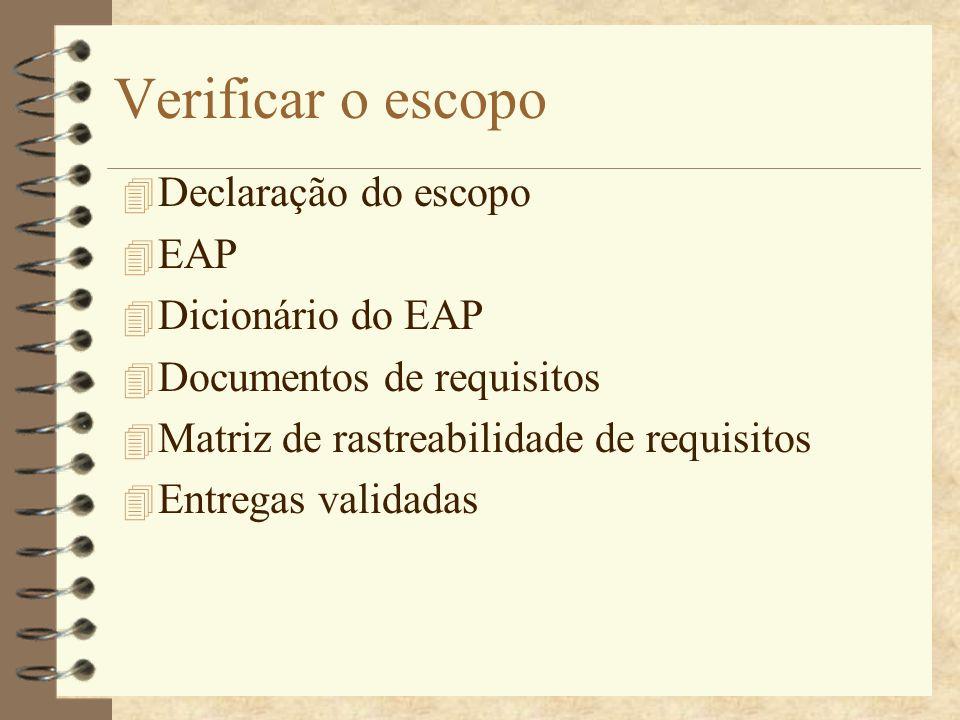 Verificar o escopo Declaração do escopo EAP Dicionário do EAP