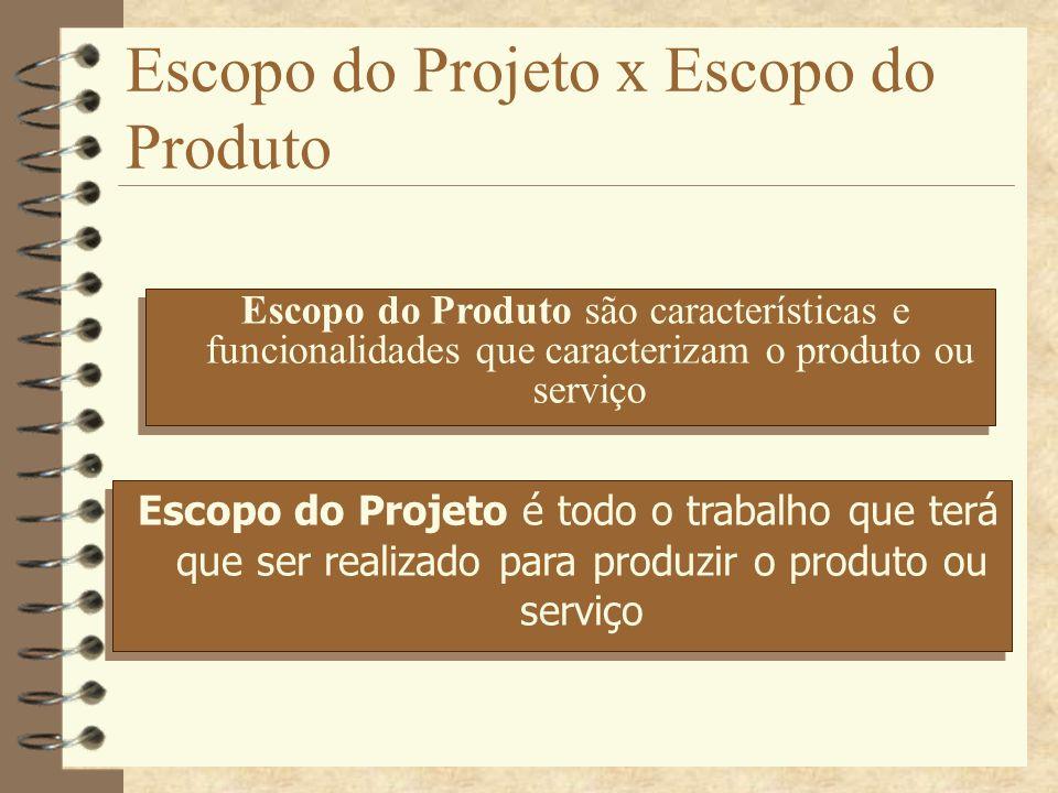 Escopo do Projeto x Escopo do Produto