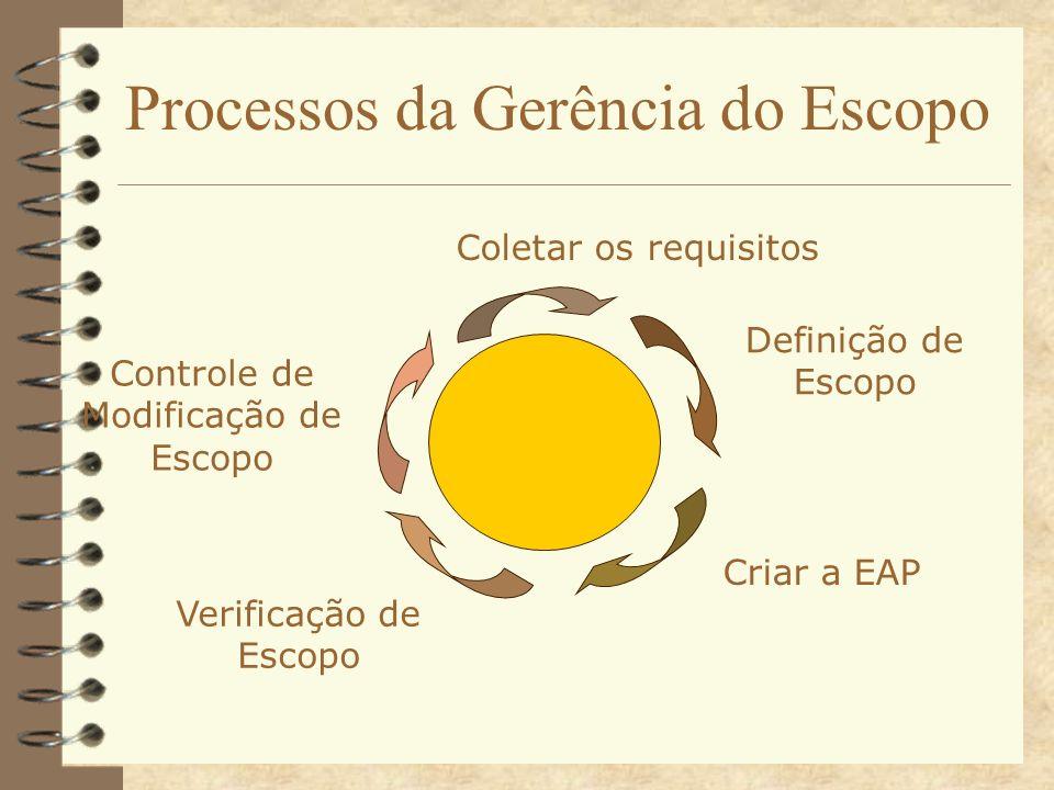 Processos da Gerência do Escopo