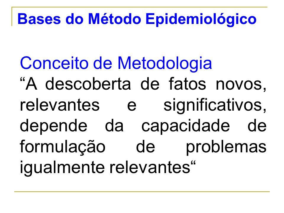 Bases do Método Epidemiológico