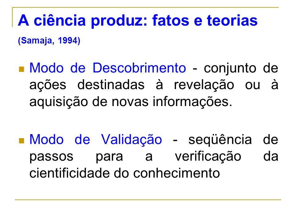 A ciência produz: fatos e teorias (Samaja, 1994)