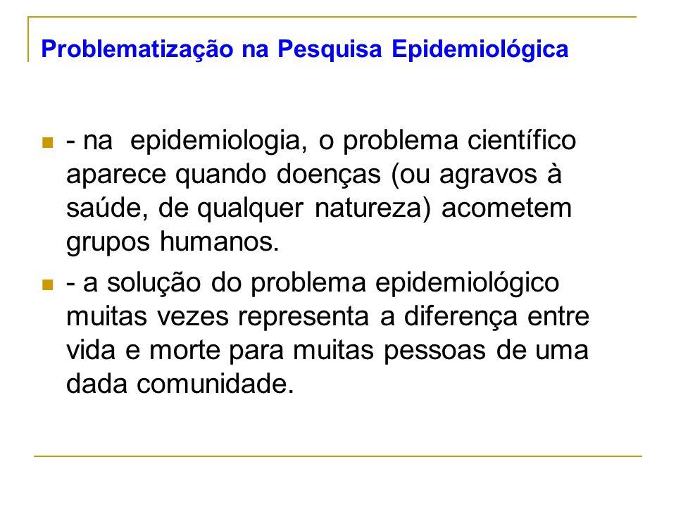 Problematização na Pesquisa Epidemiológica