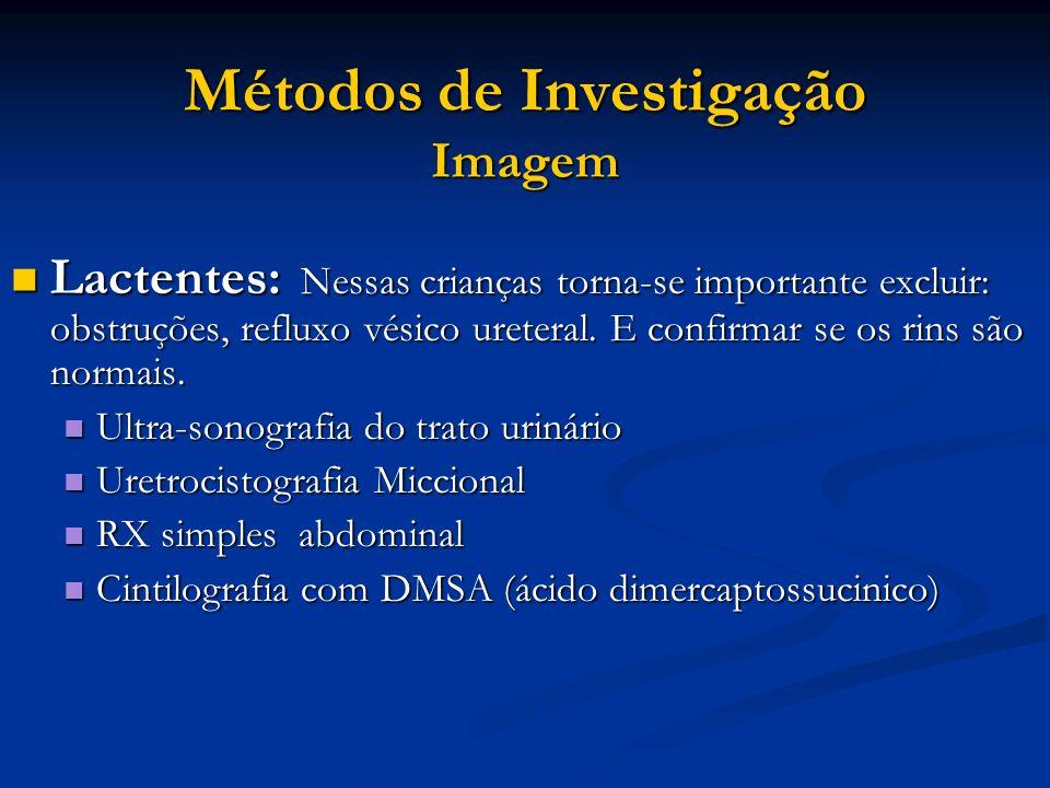 Métodos de Investigação Imagem