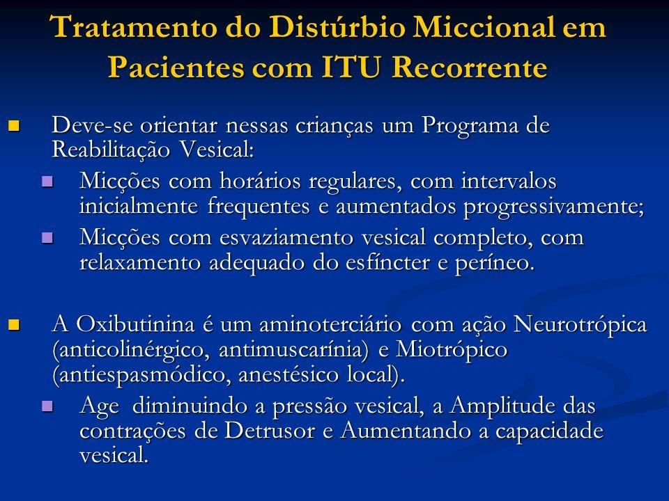 Tratamento do Distúrbio Miccional em Pacientes com ITU Recorrente