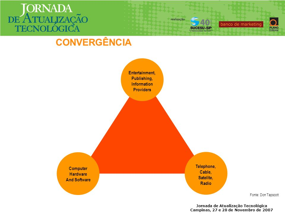 CONVERGÊNCIA Entertainment, Publishing, Information Providers