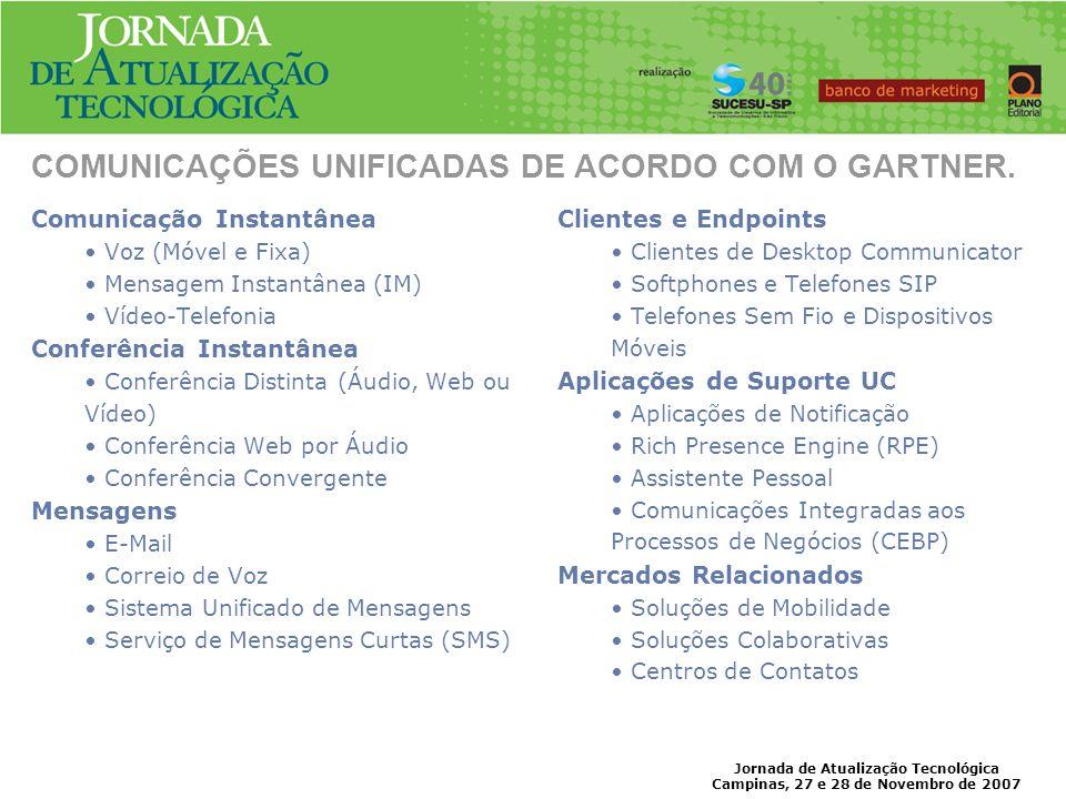 COMUNICAÇÕES UNIFICADAS DE ACORDO COM O GARTNER.