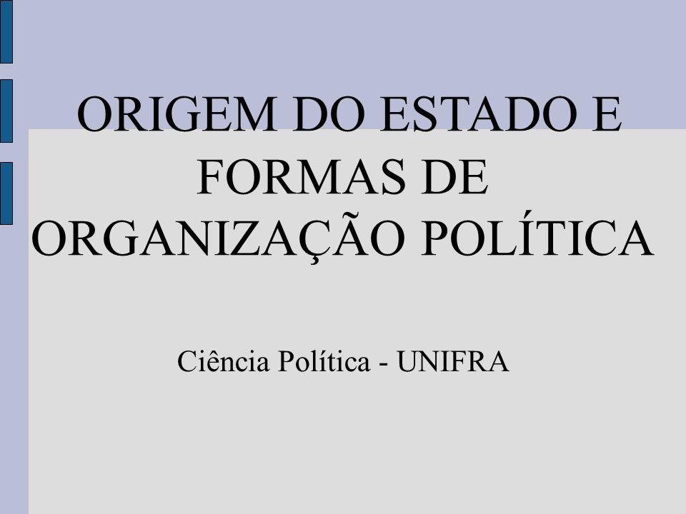 Ciência Política - UNIFRA