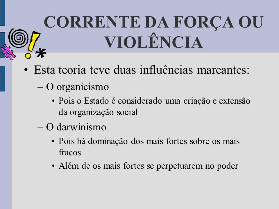 CORRENTE DA FORÇA OU VIOLÊNCIA