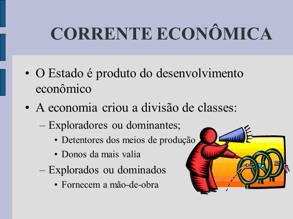 CORRENTE ECONÔMICA O Estado é produto do desenvolvimento econômico