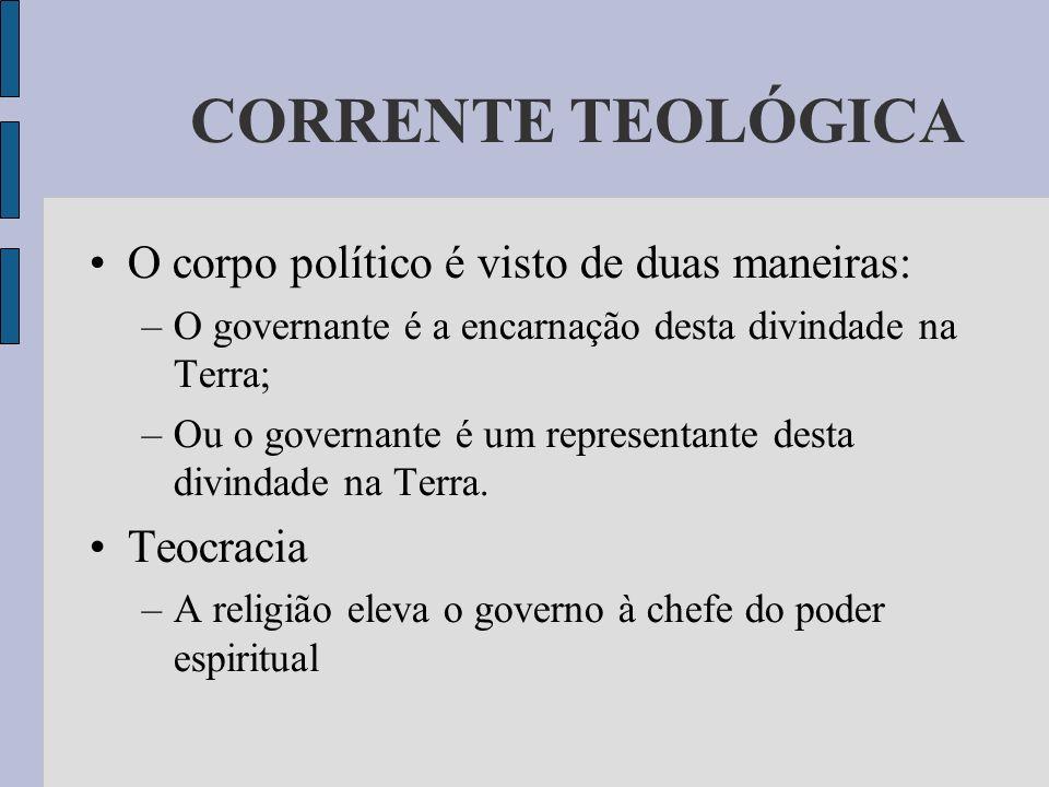 CORRENTE TEOLÓGICA O corpo político é visto de duas maneiras: