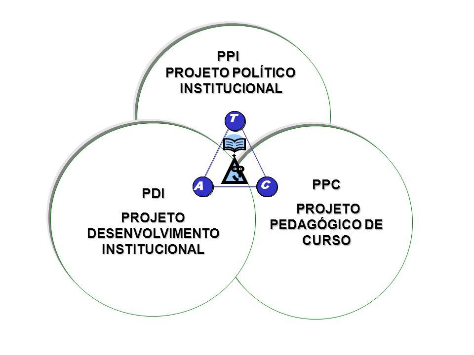 PROJETO DESENVOLVIMENTO INSTITUCIONAL PROJETO PEDAGÓGICO DE CURSO