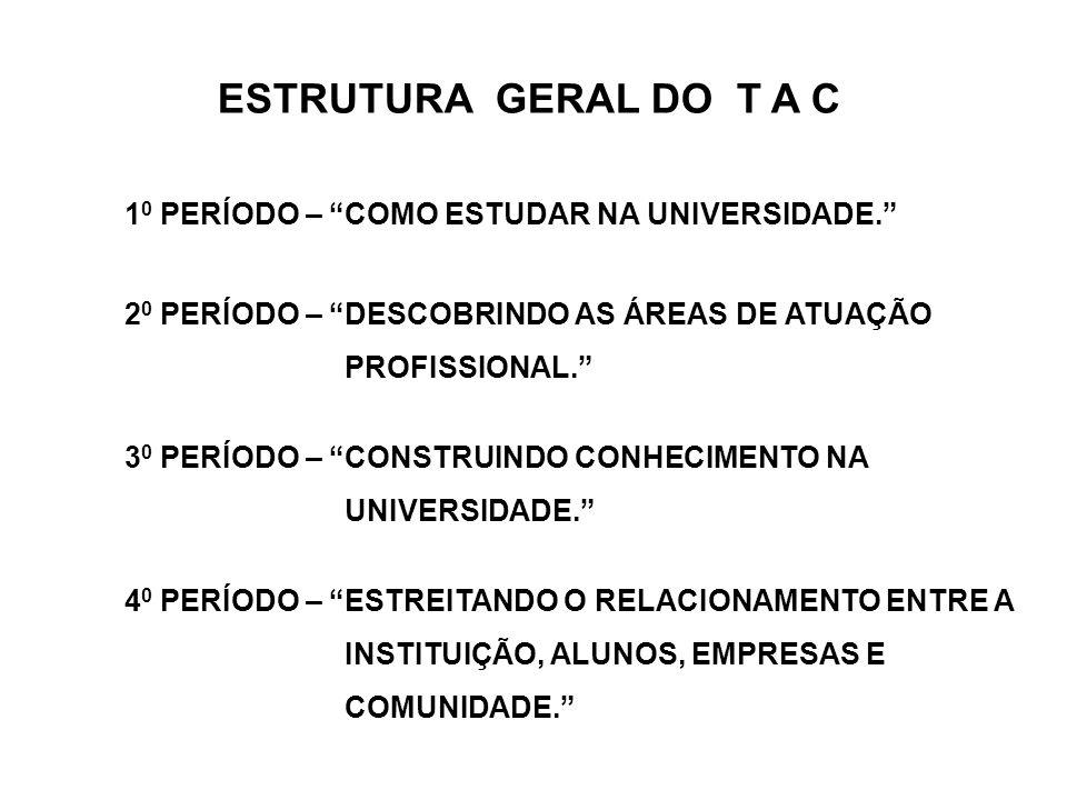 ESTRUTURA GERAL DO T A C 10 PERÍODO – COMO ESTUDAR NA UNIVERSIDADE.