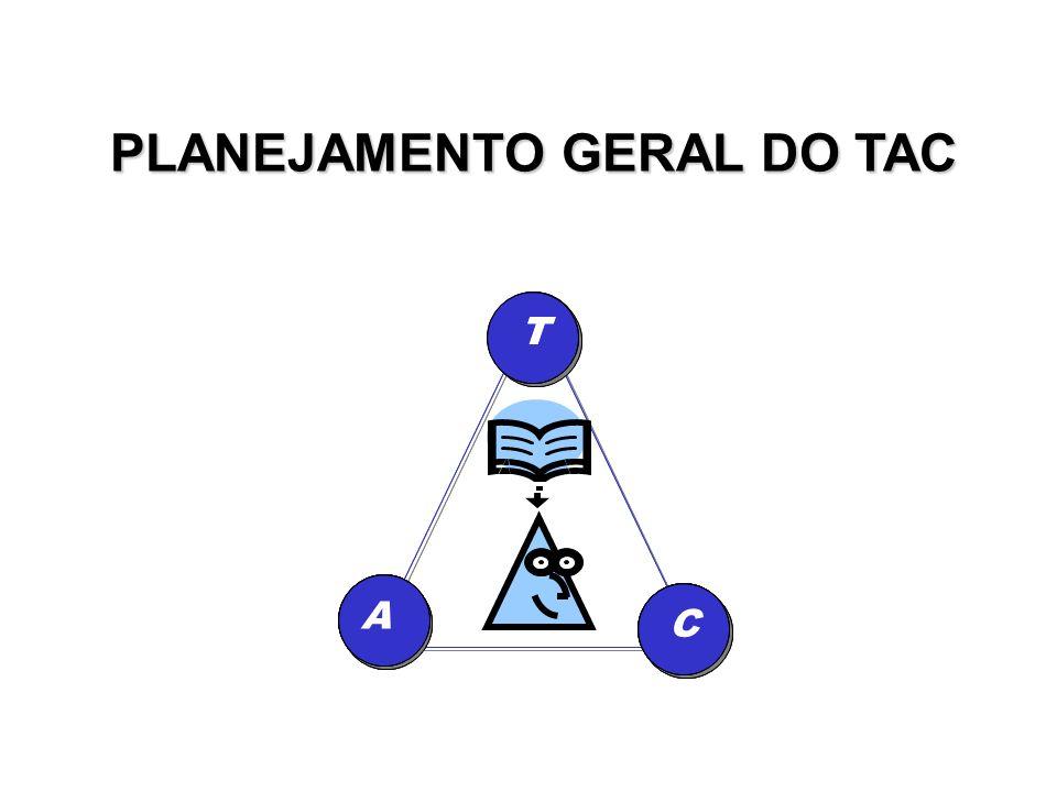 PLANEJAMENTO GERAL DO TAC