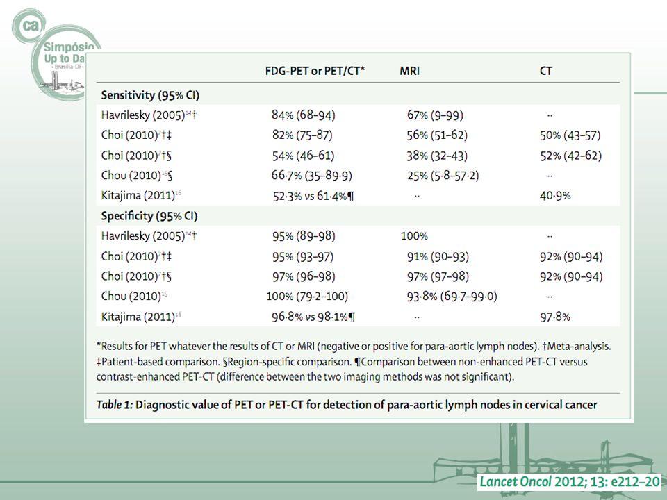 Metanálise demonstrando a maior sensibilidade do PET CT e especificidade semelhante aos outros métodos.