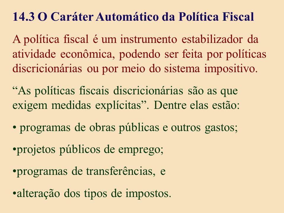 14.3 O Caráter Automático da Política Fiscal