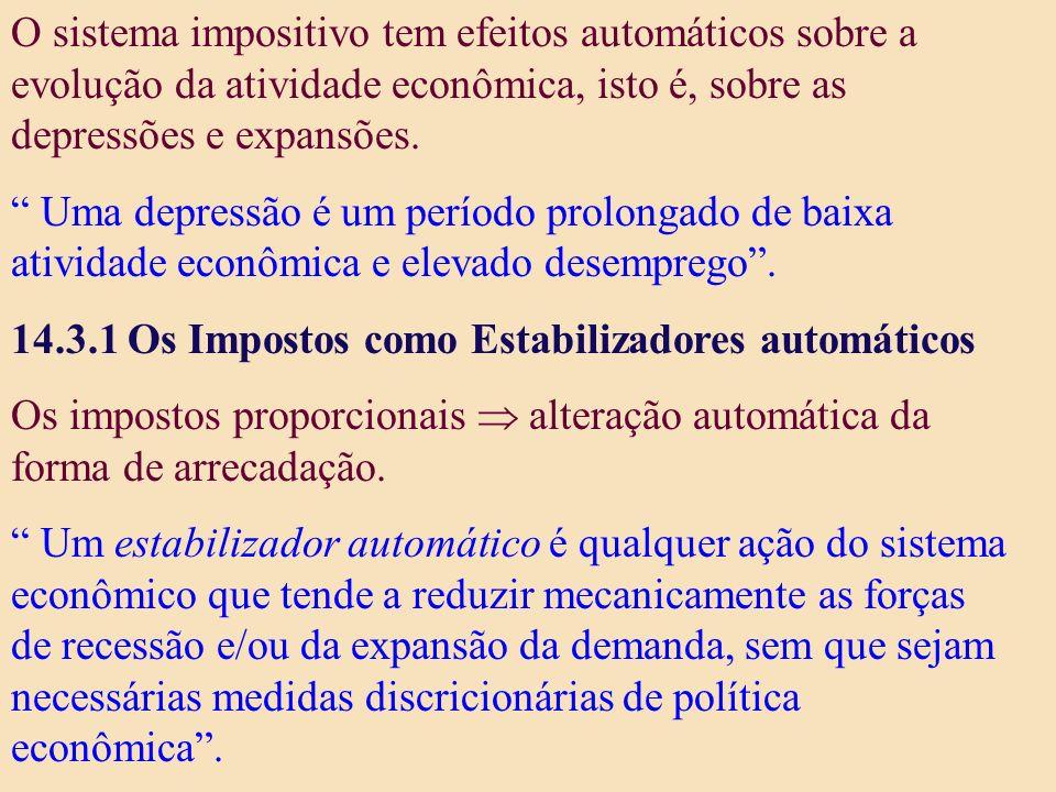 O sistema impositivo tem efeitos automáticos sobre a evolução da atividade econômica, isto é, sobre as depressões e expansões.