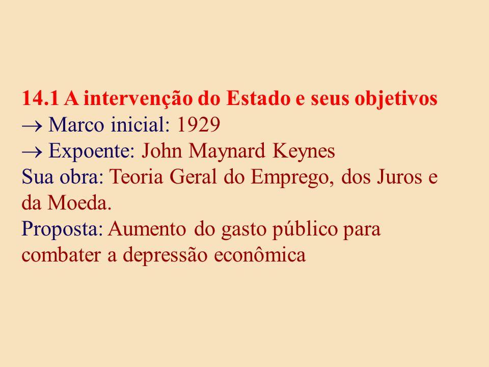 14.1 A intervenção do Estado e seus objetivos