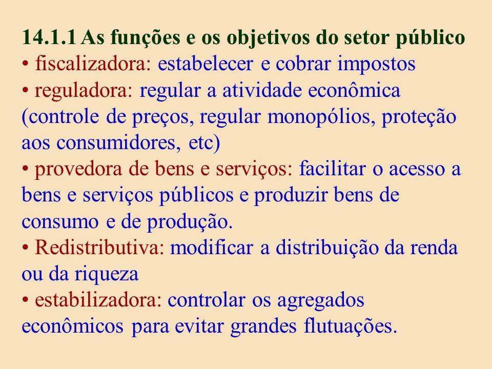 14.1.1 As funções e os objetivos do setor público
