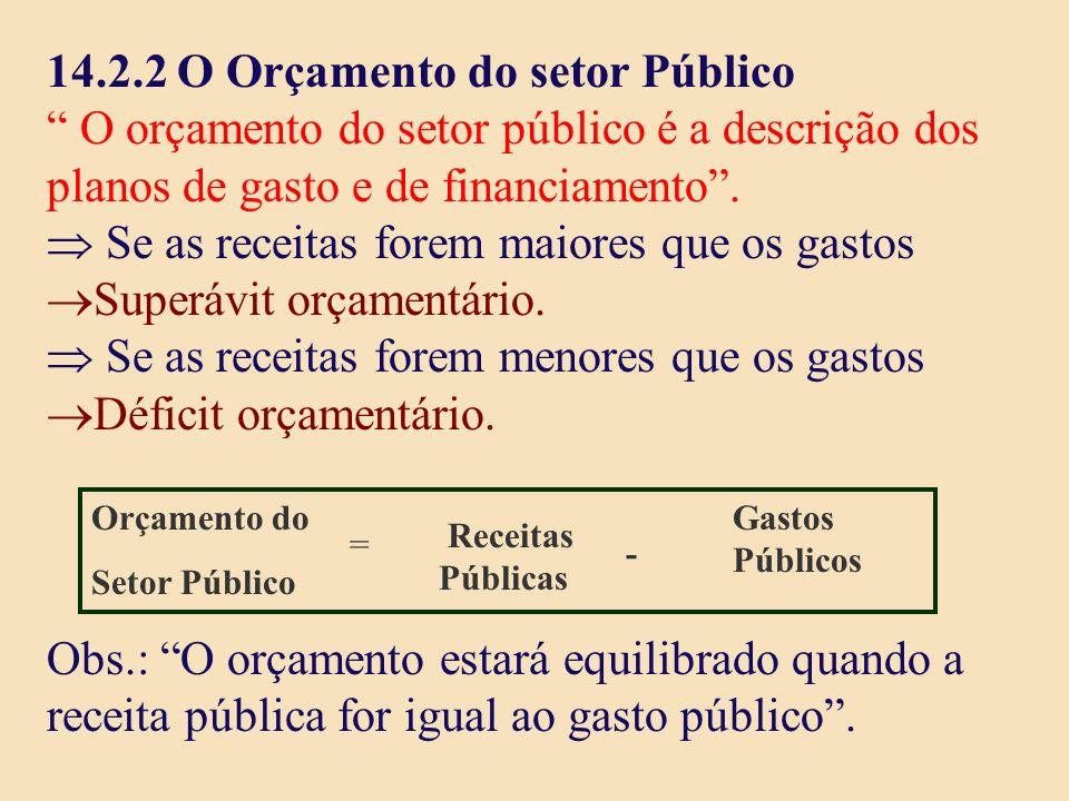 14.2.2 O Orçamento do setor Público