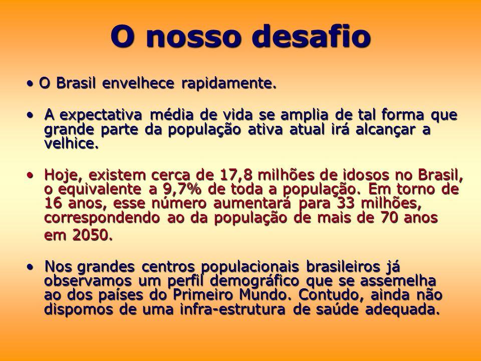 O nosso desafio • O Brasil envelhece rapidamente.