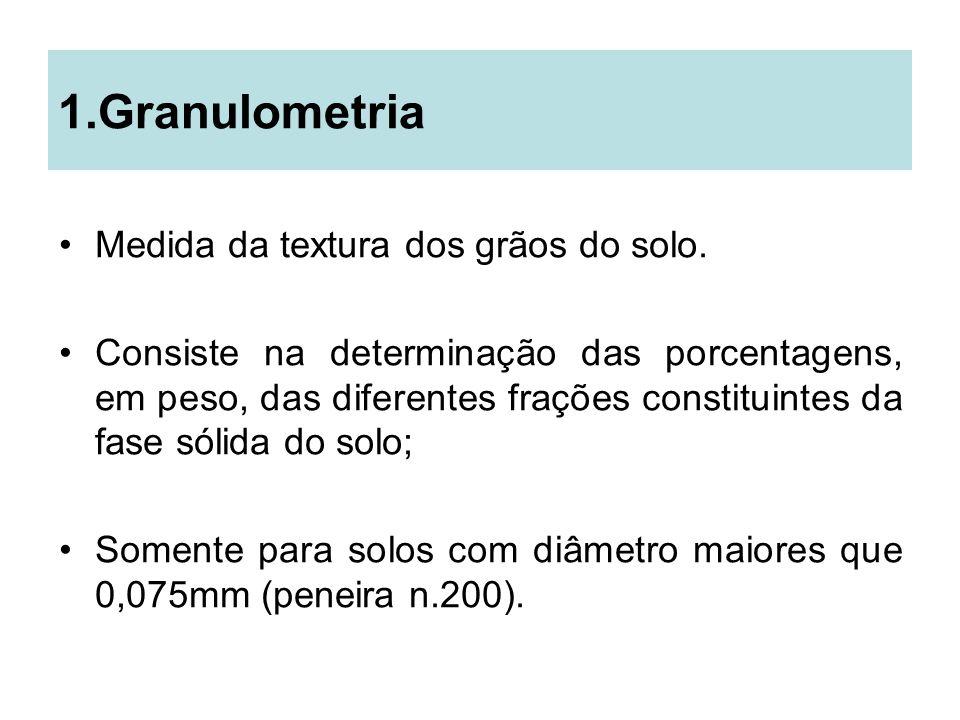 1.Granulometria Medida da textura dos grãos do solo.