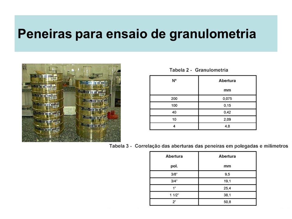 Peneiras para ensaio de granulometria
