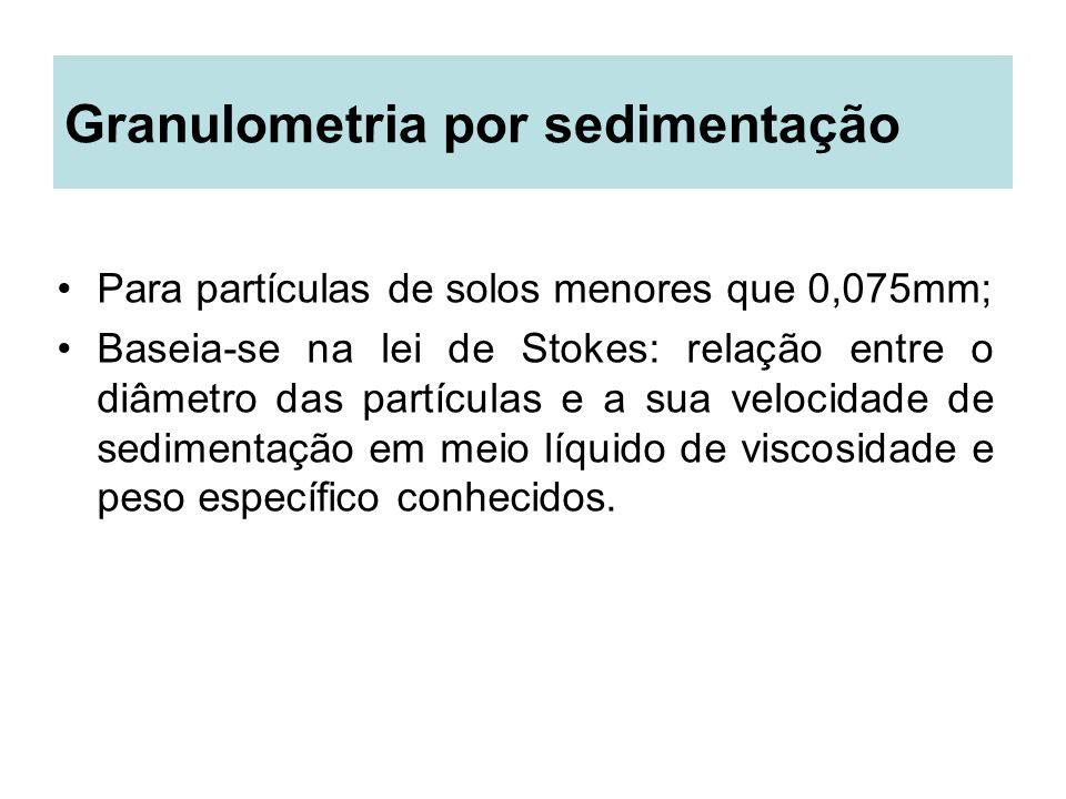 Granulometria por sedimentação