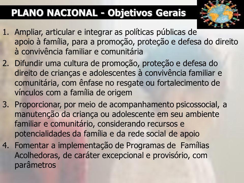 PLANO NACIONAL - Objetivos Gerais