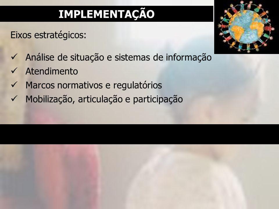 IMPLEMENTAÇÃO Eixos estratégicos: