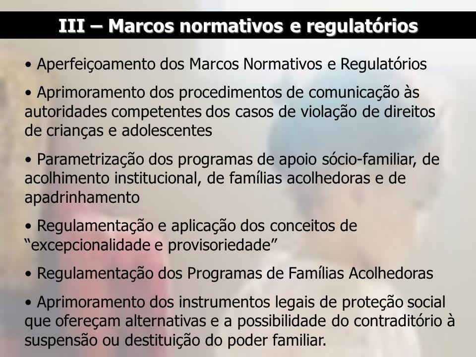 III – Marcos normativos e regulatórios