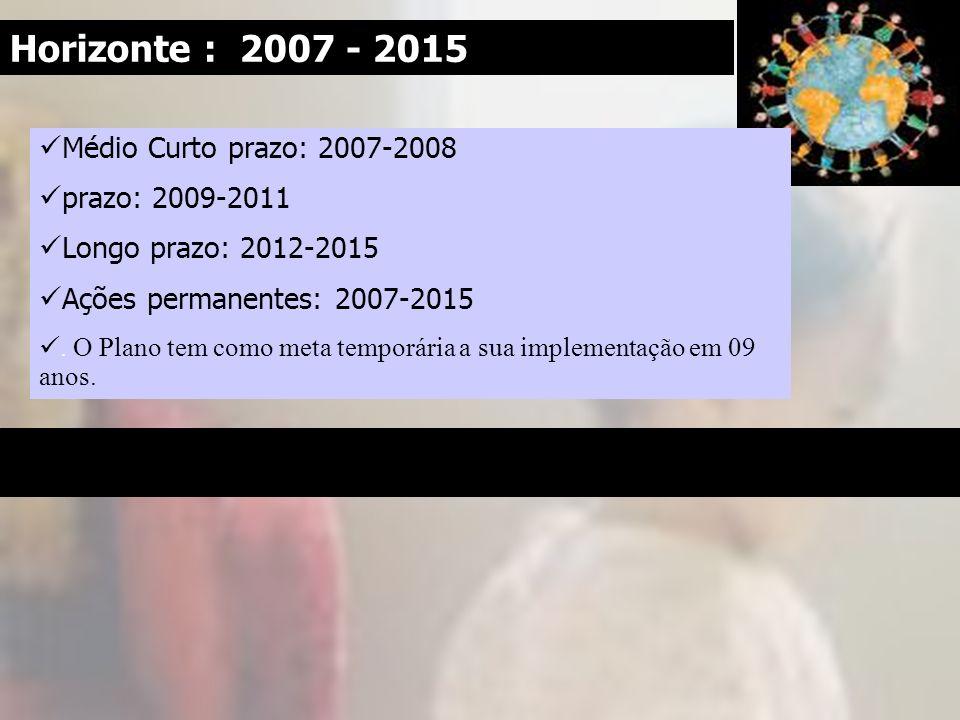 Horizonte : 2007 - 2015 Médio Curto prazo: 2007-2008 prazo: 2009-2011