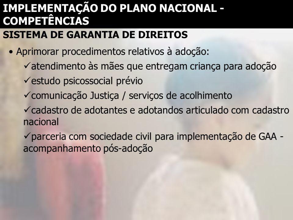 IMPLEMENTAÇÃO DO PLANO NACIONAL - COMPETÊNCIAS