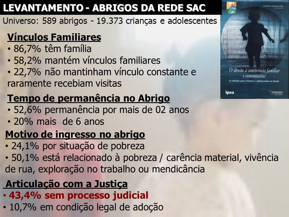 LEVANTAMENTO - ABRIGOS DA REDE SAC