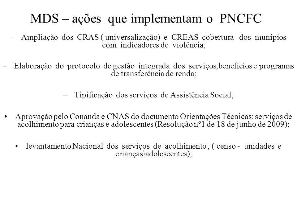 MDS – ações que implementam o PNCFC