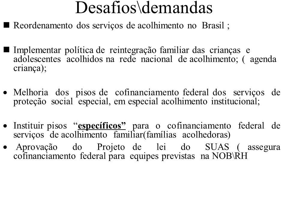 Desafios\demandas Reordenamento dos serviços de acolhimento no Brasil ;