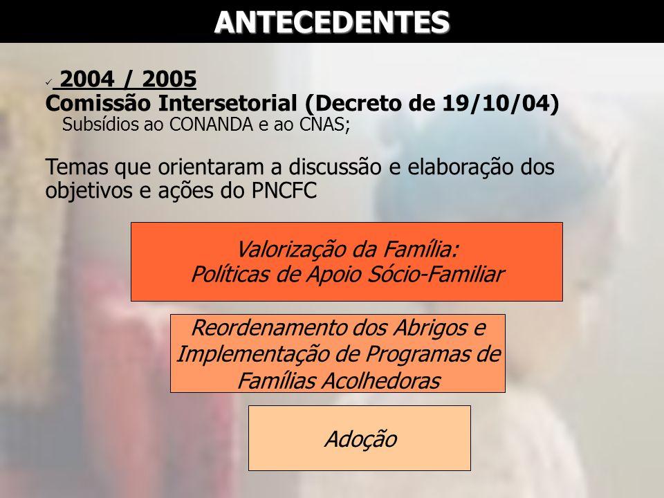 ANTECEDENTES 2004 / 2005 Comissão Intersetorial (Decreto de 19/10/04)