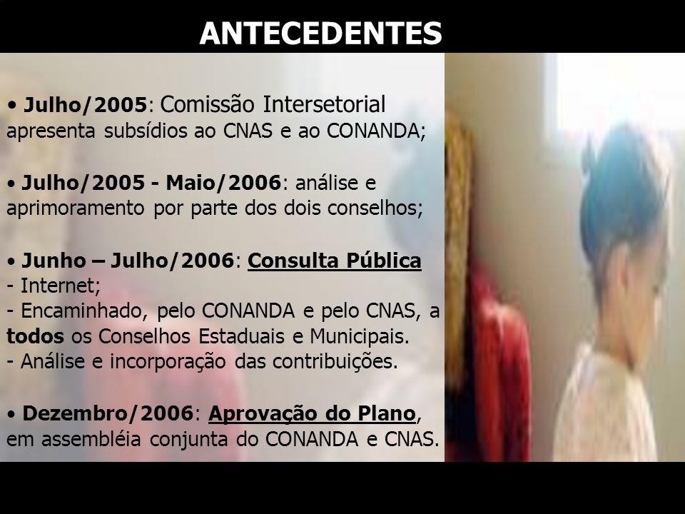 ANTECEDENTES Julho/2005: Comissão Intersetorial apresenta subsídios ao CNAS e ao CONANDA;