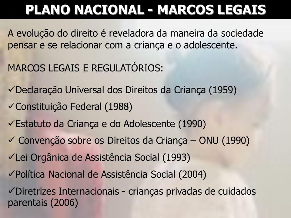 PLANO NACIONAL - MARCOS LEGAIS