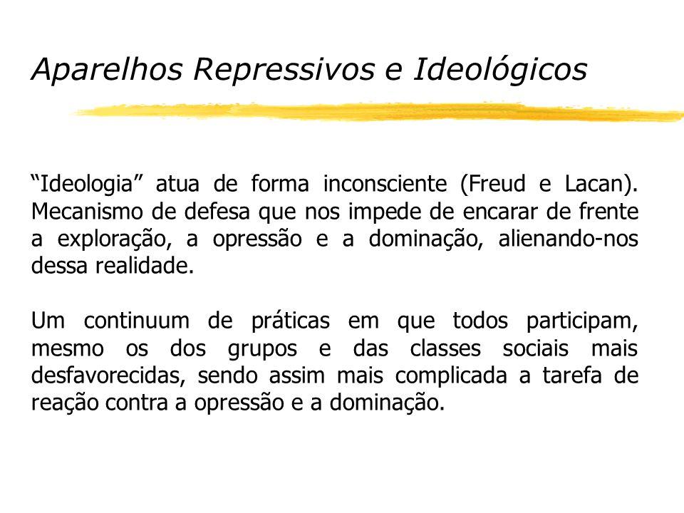 Aparelhos Repressivos e Ideológicos