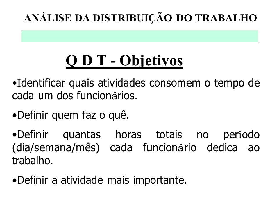 Q D T - Objetivos ANÁLISE DA DISTRIBUIÇÃO DO TRABALHO