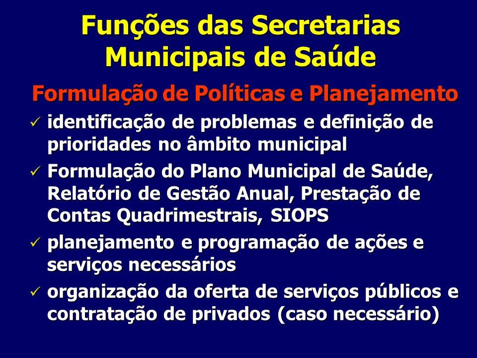 Funções das Secretarias Municipais de Saúde