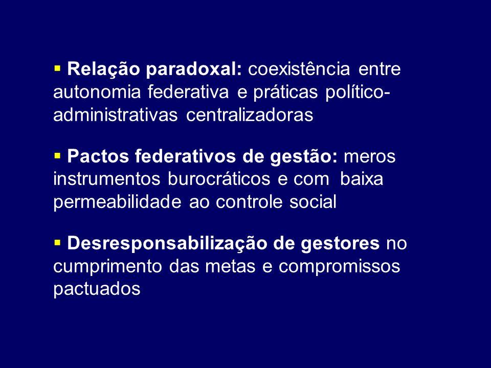 Relação paradoxal: coexistência entre autonomia federativa e práticas político-administrativas centralizadoras